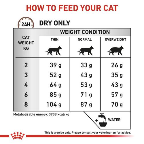 ROYAL CANIN Veterinary Diet GastroIntestinal Fibre Response Feline 89920011 89920011 6 1589552103000 1280x1280 1