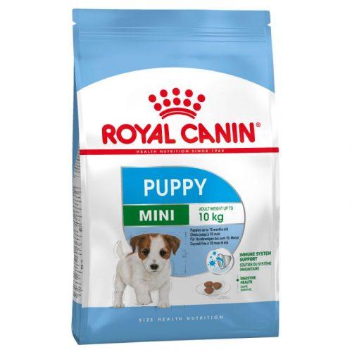 ROYAL CANIN Mini Puppy/Junior royal canin shn mini puppy packshot 4 e1524684421995
